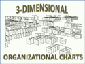 Three dimensional organization charts